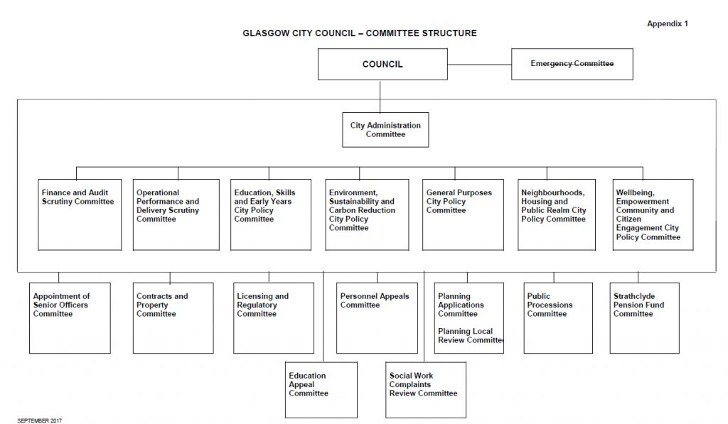 Glasgow City Council Committee Structure September 2017